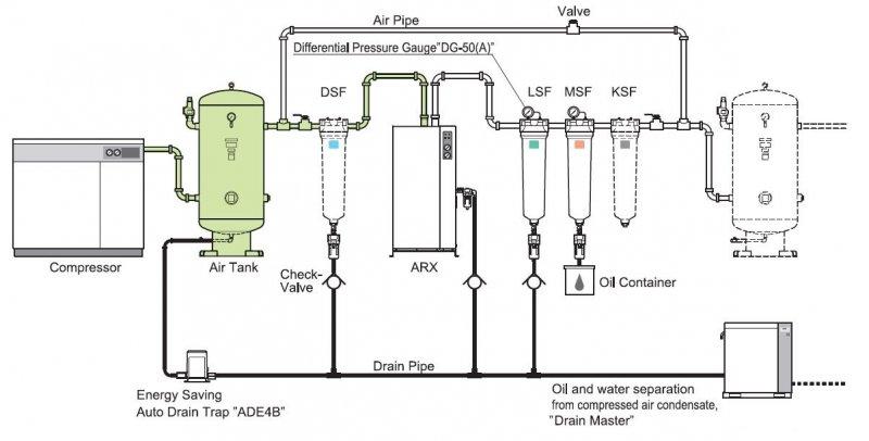 AirCompressedSystem-maynenkhiairman.com_.vn_.jpg