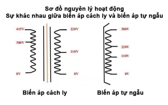 may-bien-ap-tu-ngau-may-bien-ap-cach-ly-10.jpg